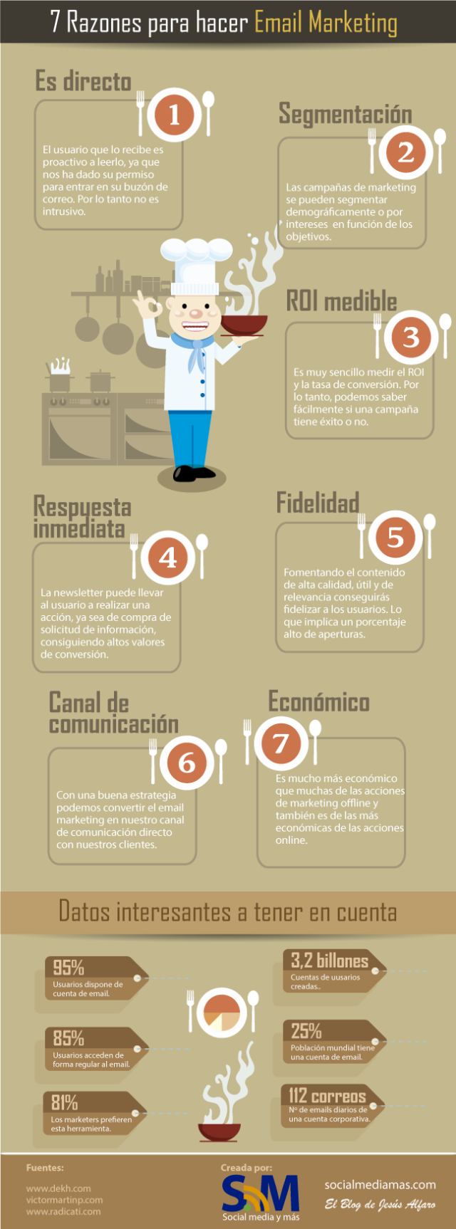 E-mail Marketing en la empresa
